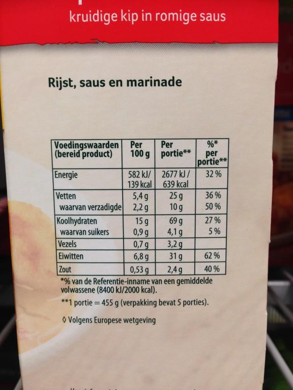 zout voedingswaarde